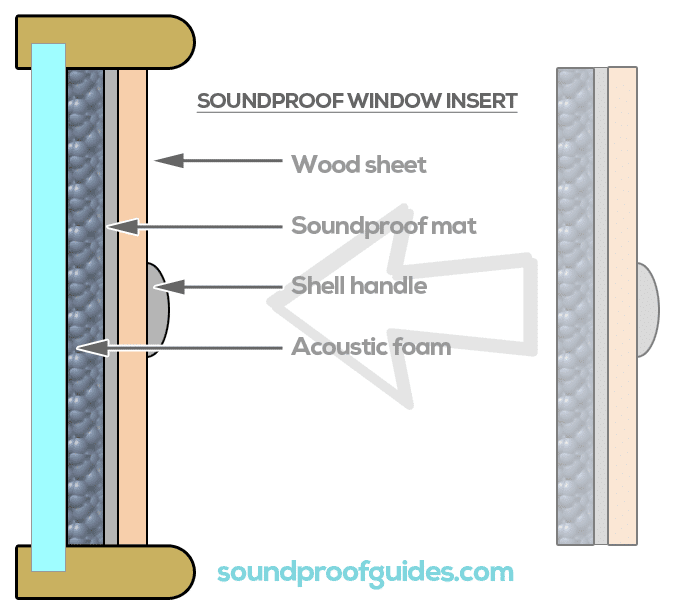 How to Soundproof a Garage for Drums on the Cheap in 6 Easy